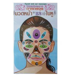 Poster réflexologie de la face N° 5